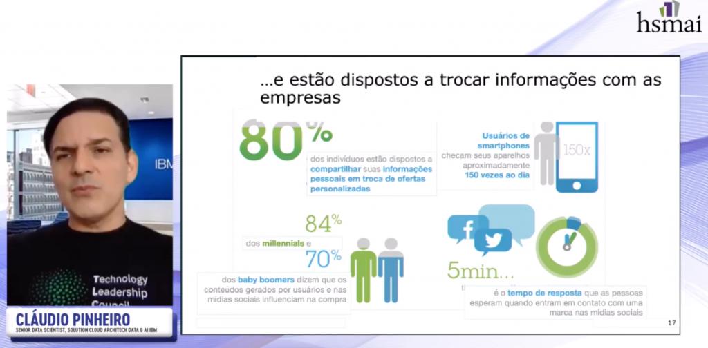 Cláudio Pinheiro - IBM